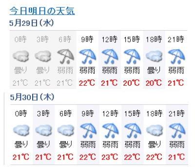 予報 の 天気 今日 明日